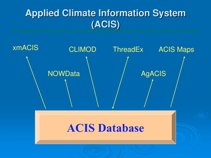Applied climate information system acis