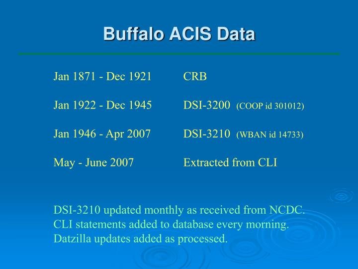 Buffalo ACIS Data