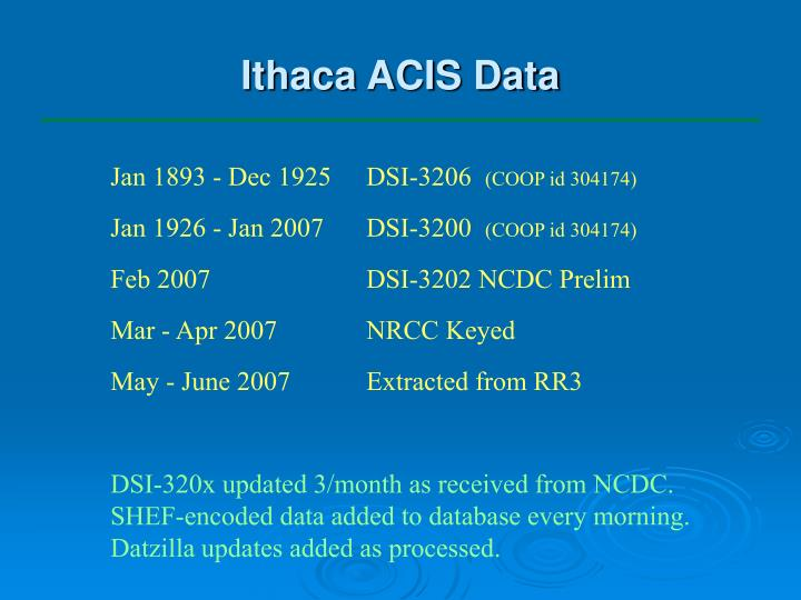 Ithaca ACIS Data