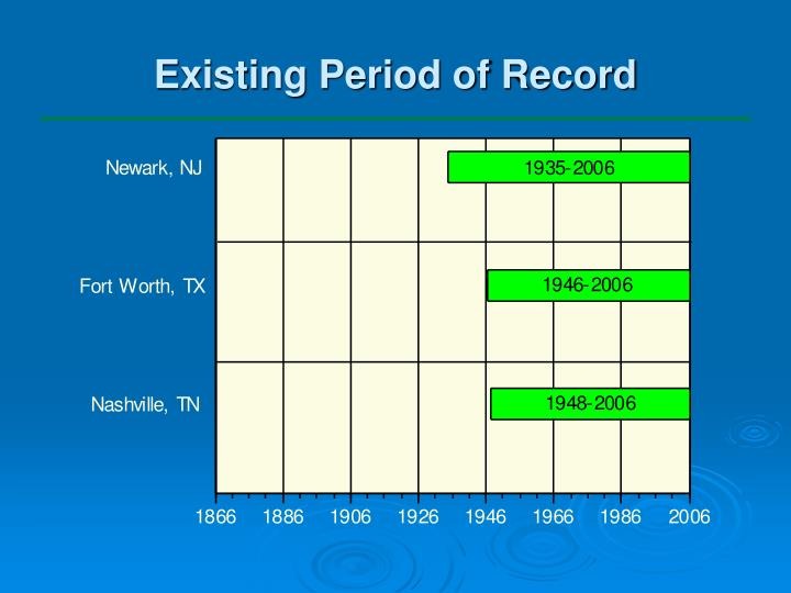 Existing Period of Record