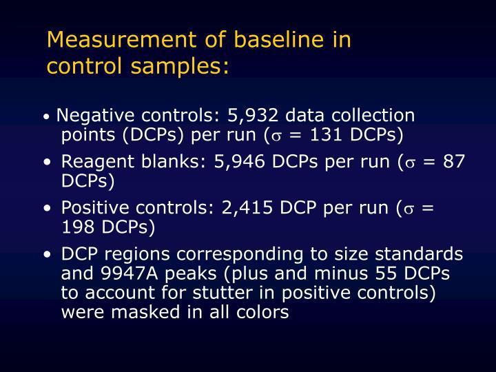 Measurement of baseline in control samples:
