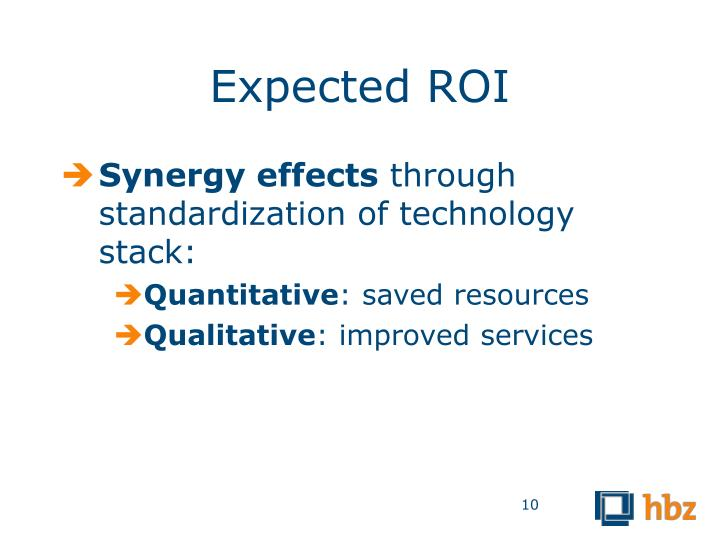 Expected ROI