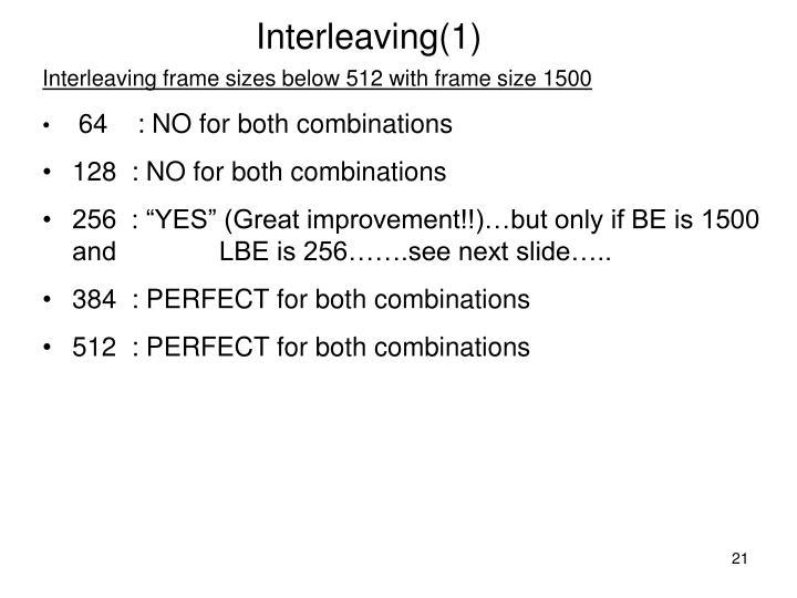 Interleaving(1)