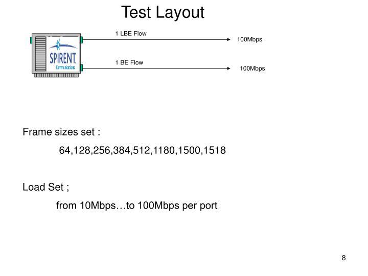 Test Layout
