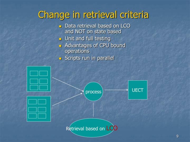 Change in retrieval criteria