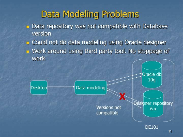 Data Modeling Problems