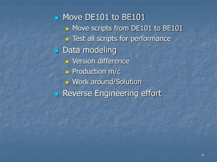 Move DE101 to BE101