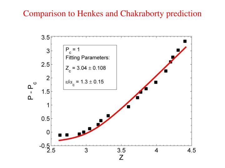 Comparison to Henkes and Chakraborty prediction
