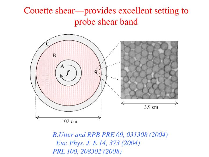 Couette shear—provides excellent setting to probe shear band
