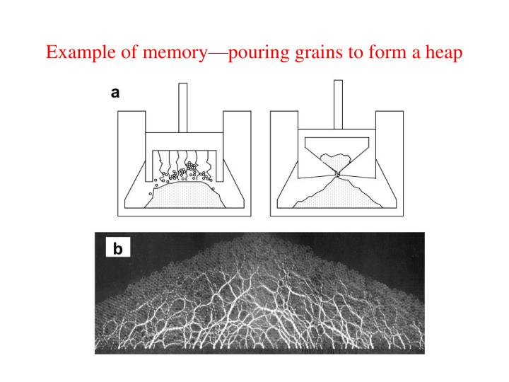 Example of memory—pouring grains to form a heap