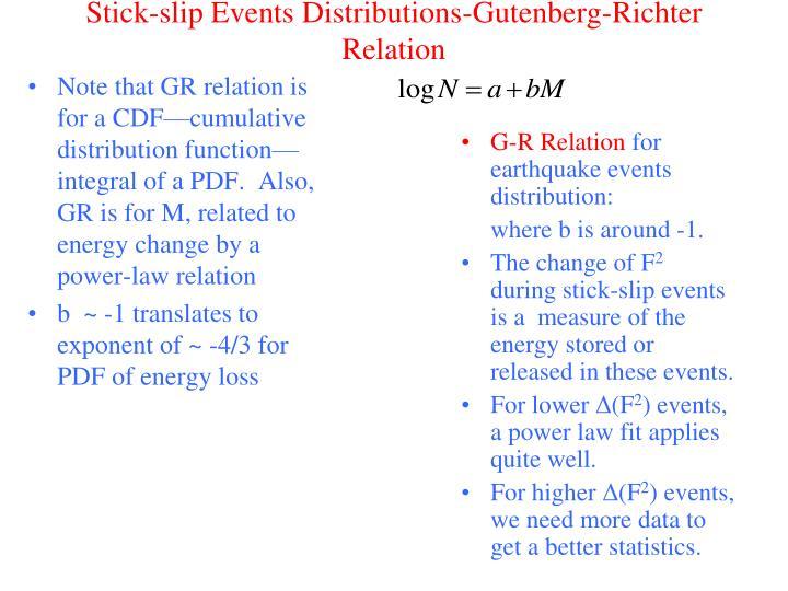 Stick-slip Events Distributions-Gutenberg-Richter Relation