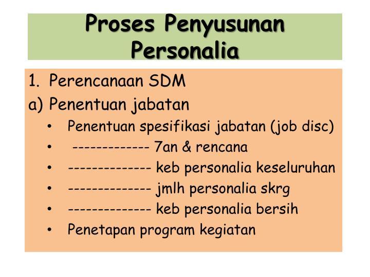 Proses Penyusunan Personalia