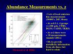abundance measurements vs z