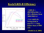 keck lris b efficiency