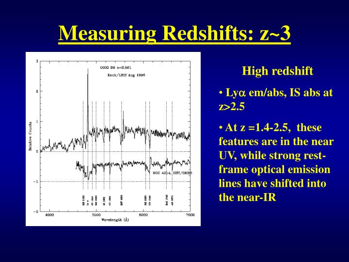 Measuring Redshifts: z~3