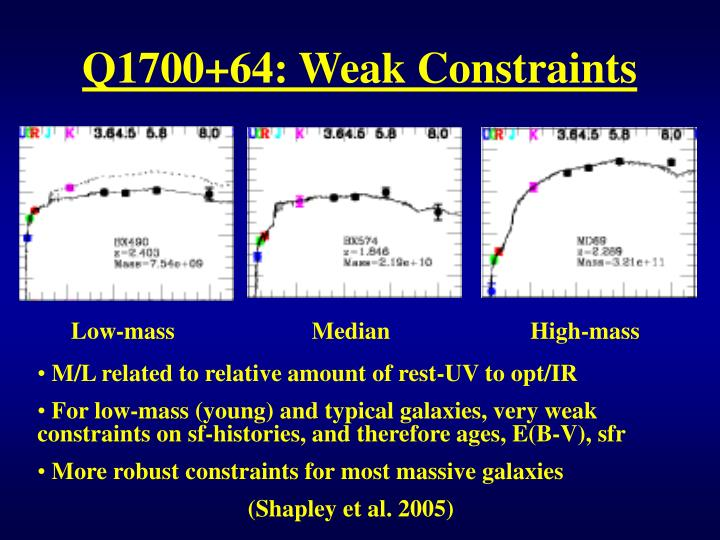 Q1700+64: Weak Constraints