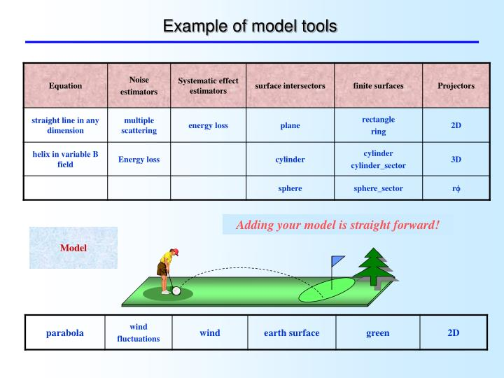 Example of model tools