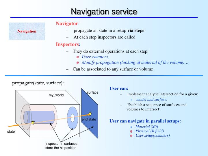 Navigation service