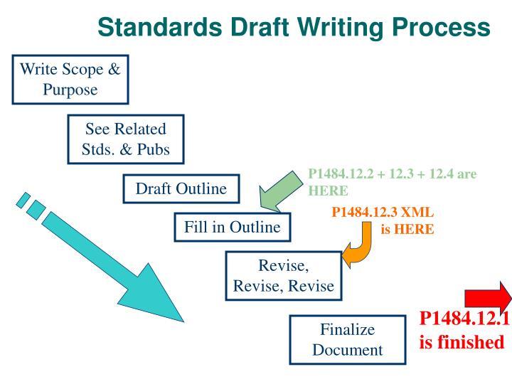 Standards Draft Writing Process
