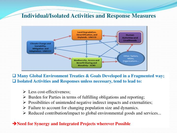Individual/Isolated Activities and Response Measures