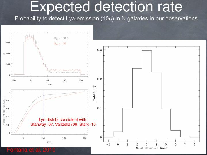 Expected detection rate