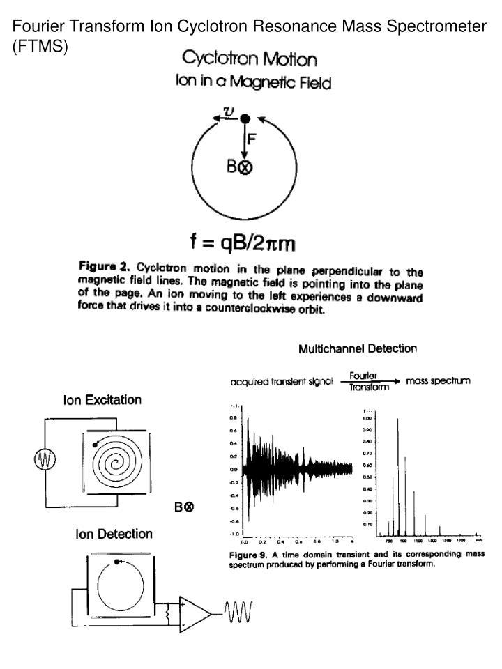 Fourier Transform Ion Cyclotron Resonance Mass Spectrometer
