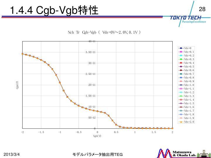 1.4.4 Cgb-Vgb