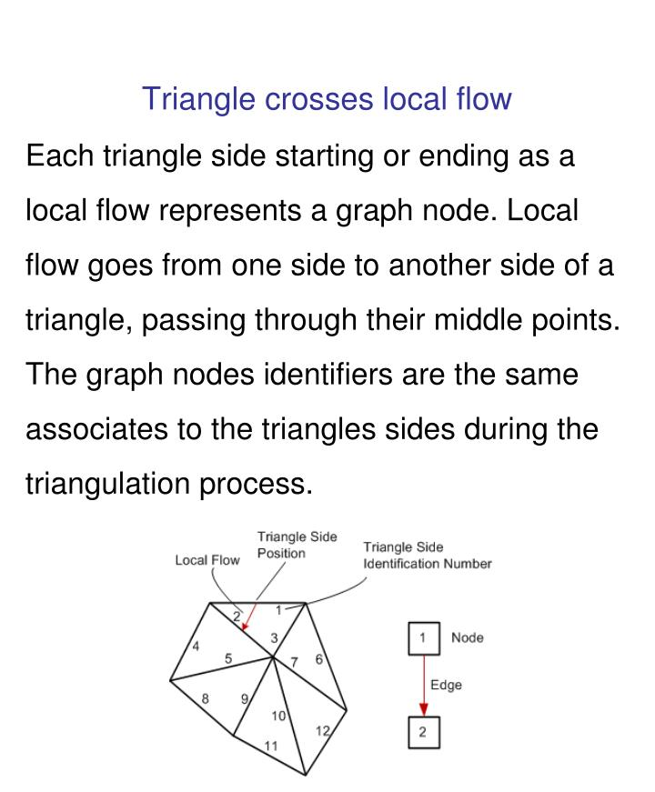 Triangle crosses local flow