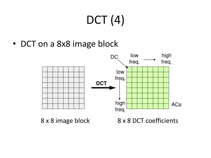 DCT (4)