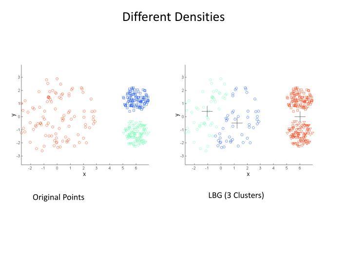 Different Densities