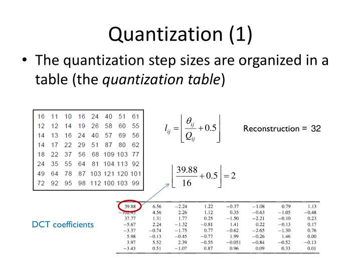 Quantization (1)