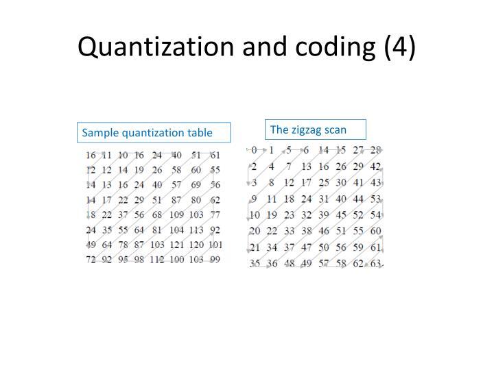 Quantization and coding (4)