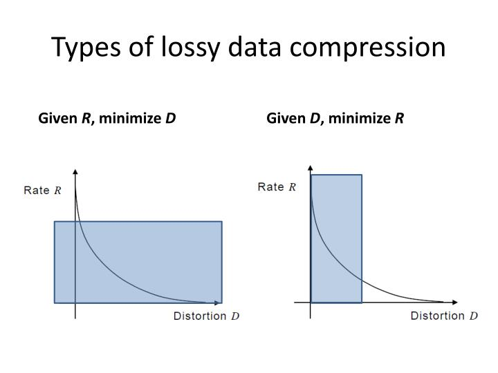 Types of lossy data compression