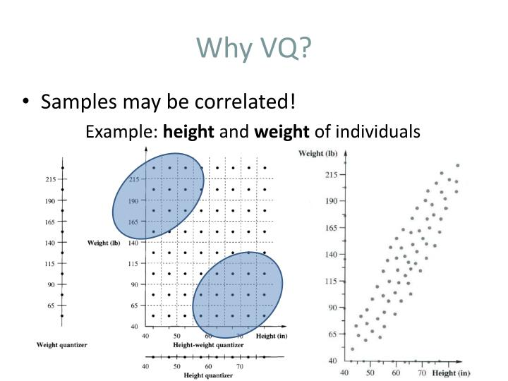 Why VQ?