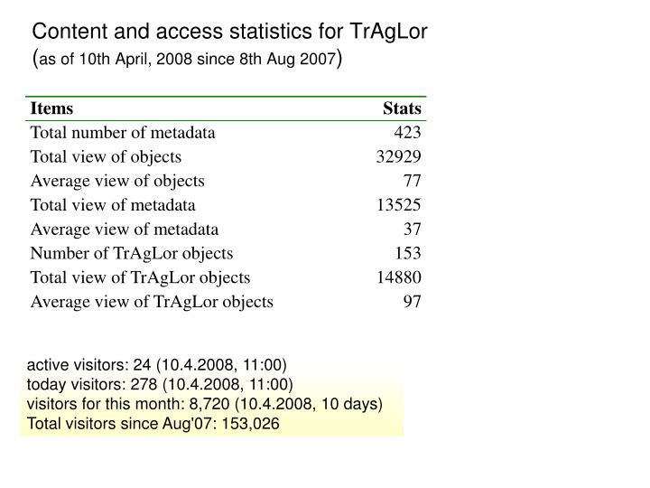 Content and access statistics for TrAgLor
