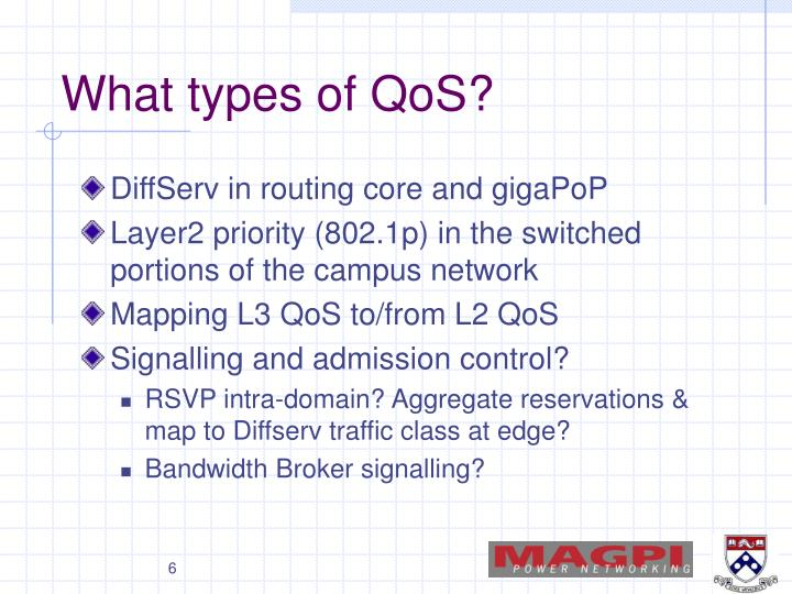 What types of QoS?