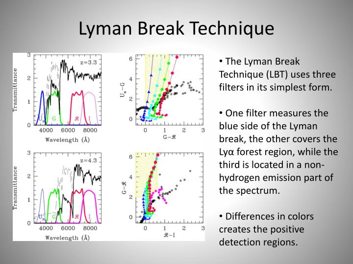 Lyman Break Technique