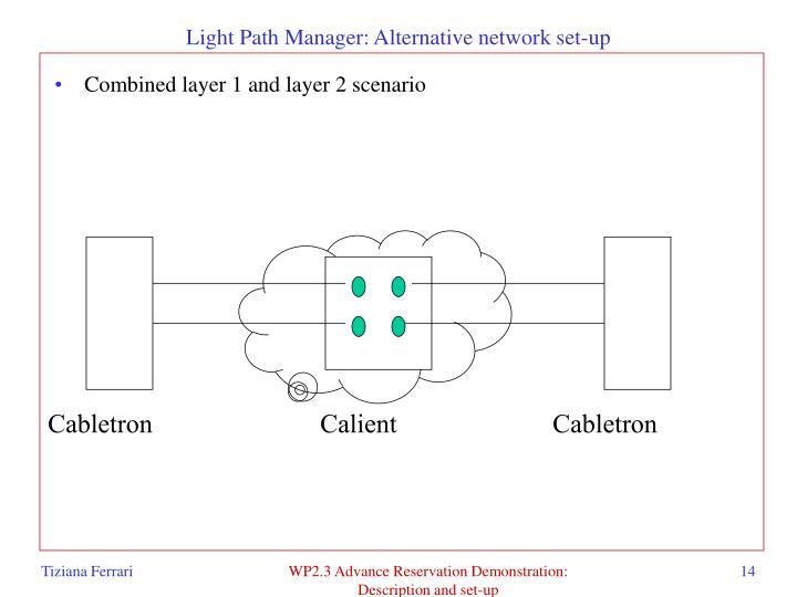 Light Path Manager: Alternative network set-up