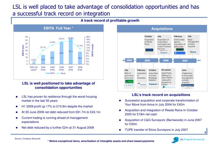 LSL is well placed to take advantage of consolidation opportunities and has a successful track record on integration