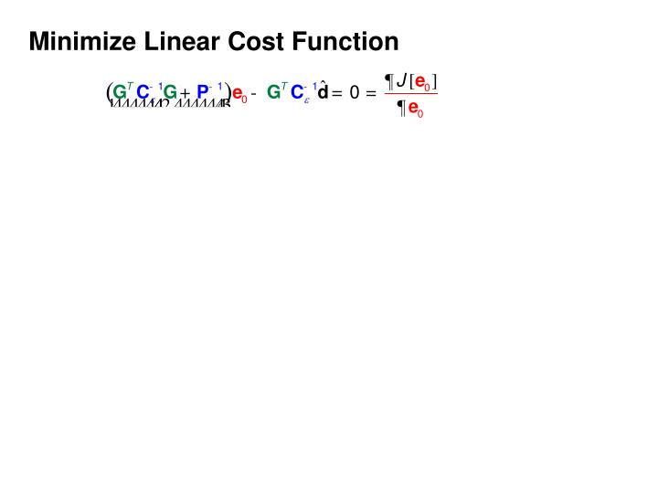 Minimize Linear Cost Function