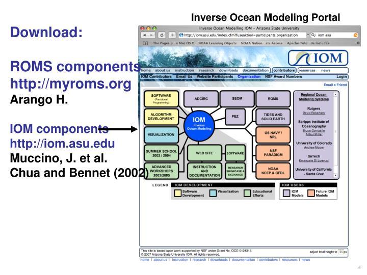 Inverse Ocean Modeling Portal