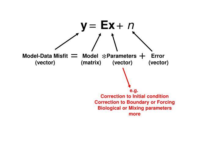 Model-Data Misfit