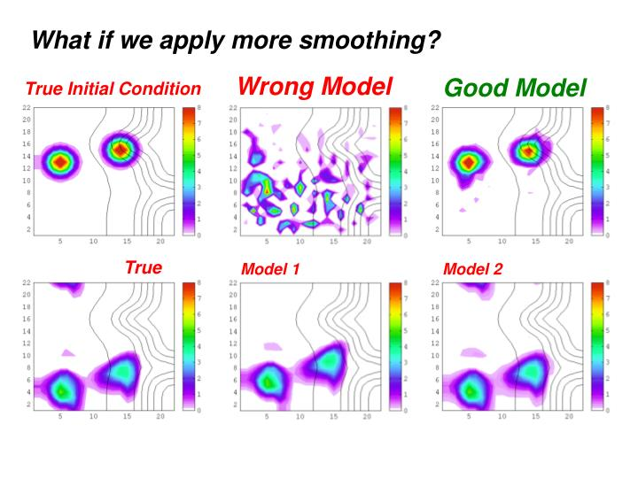 What if we apply more smoothing?