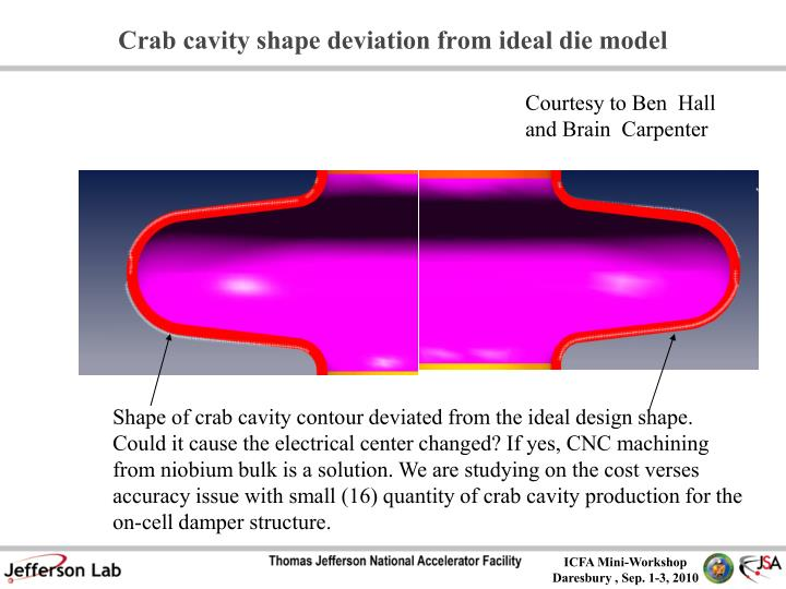 Crab cavity shape deviation from ideal die model