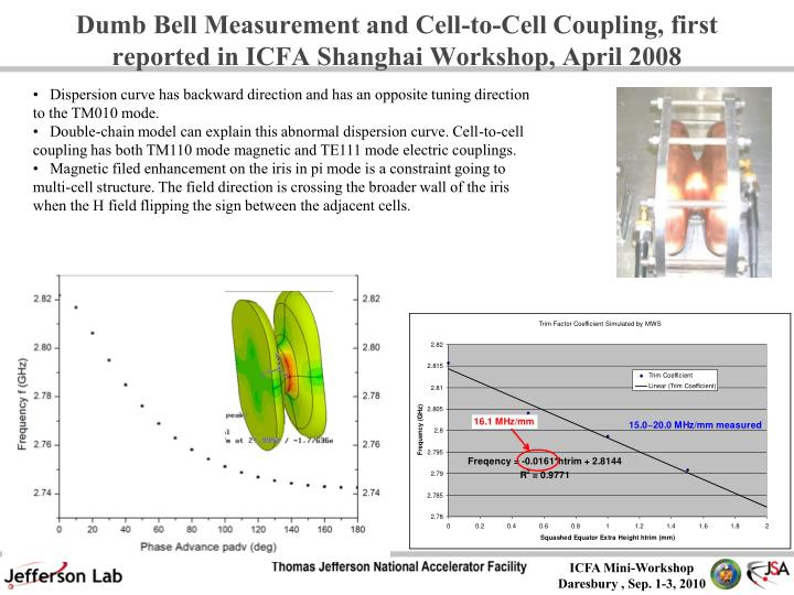 Dumb Bell Measurement and Cell-to-Cell Coupling, first reported in ICFA Shanghai Workshop, April 2008