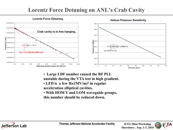 Lorentz Force Detuning on ANL's Crab Cavity