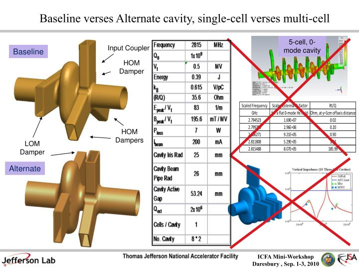 Baseline verses Alternate cavity, single-cell verses multi-cell