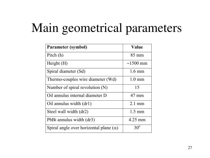 Main geometrical parameters