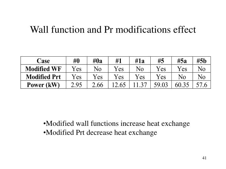 Wall function and Pr modifications effect
