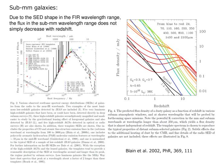 Sub-mm galaxies:
